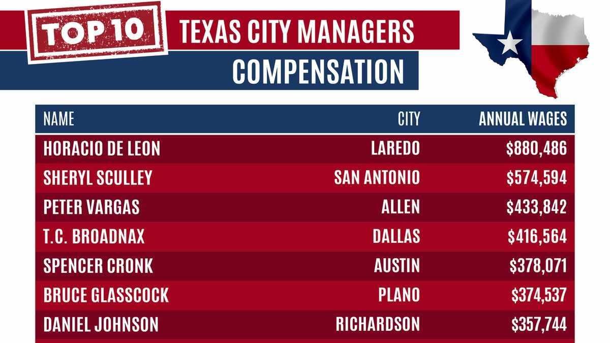 texas employees public