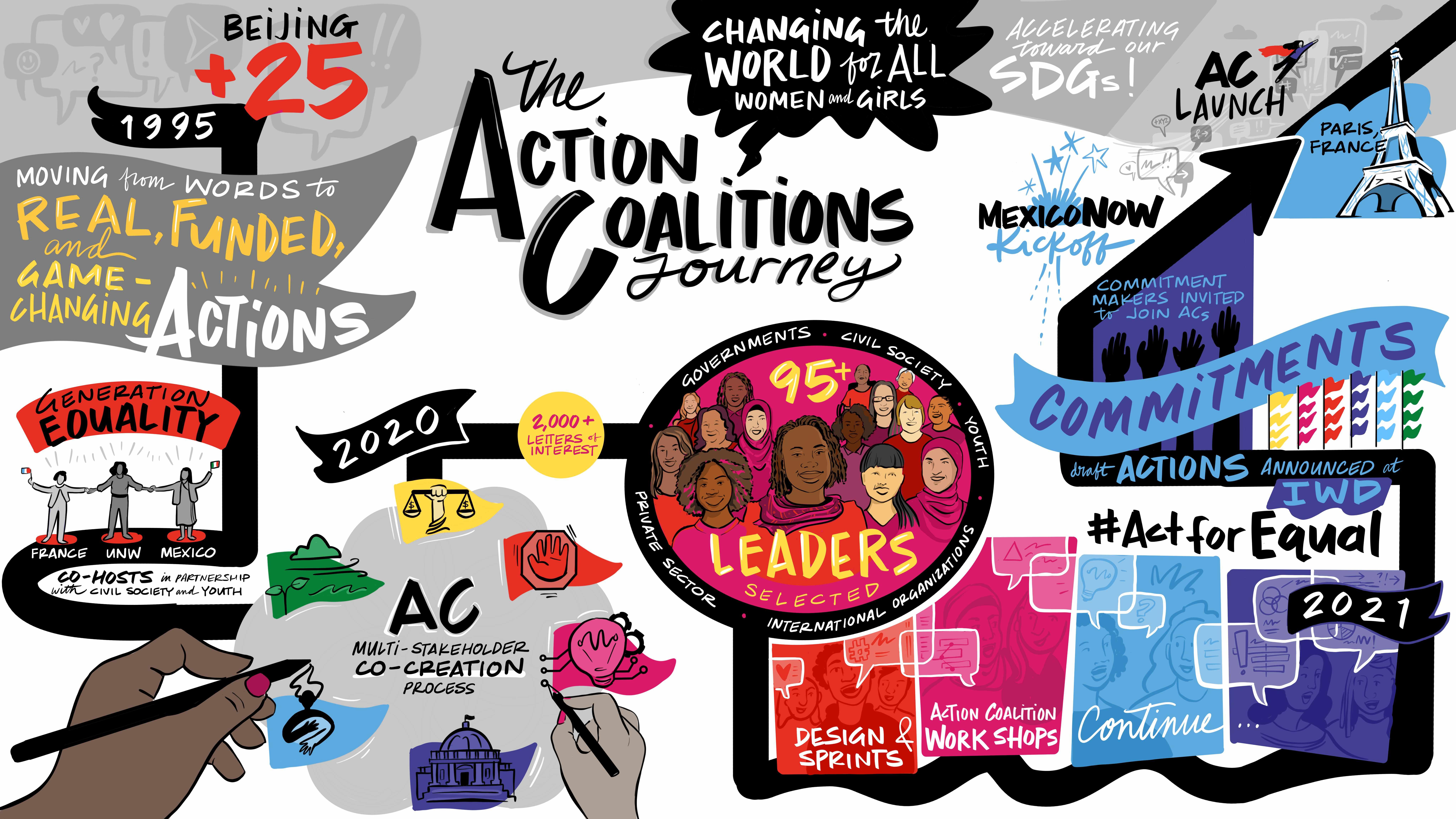 world leaders covid women centre