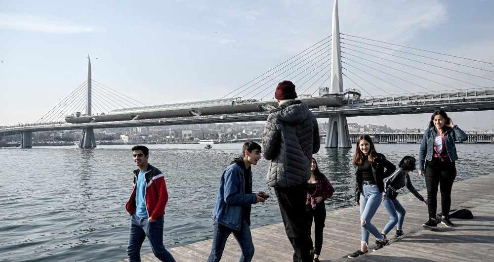 youth turkish survey hopes jobs